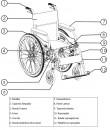 Silla de ruedas Karma ERGO LITE 2